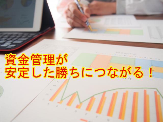 FXで使う手法に対する資金管理はどうやればいいのか?