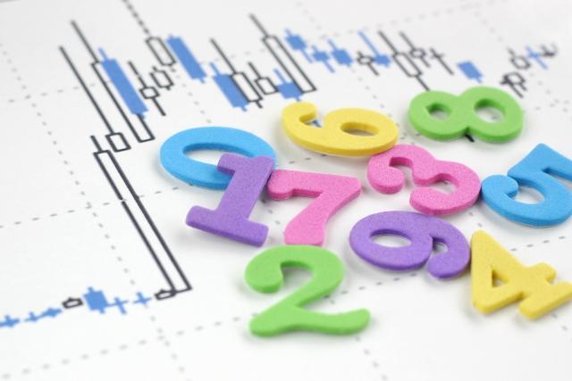 FXのチャートで使う移動平均線の期間設定は何がいいの?